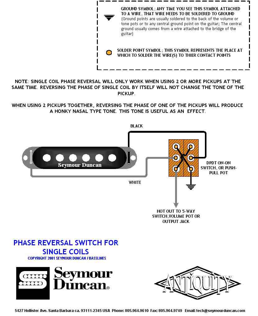 Seymour Duncan Seymor Guitar Pickups Wiring Diagram 2 Singles 3 Way Switch 1 Volume