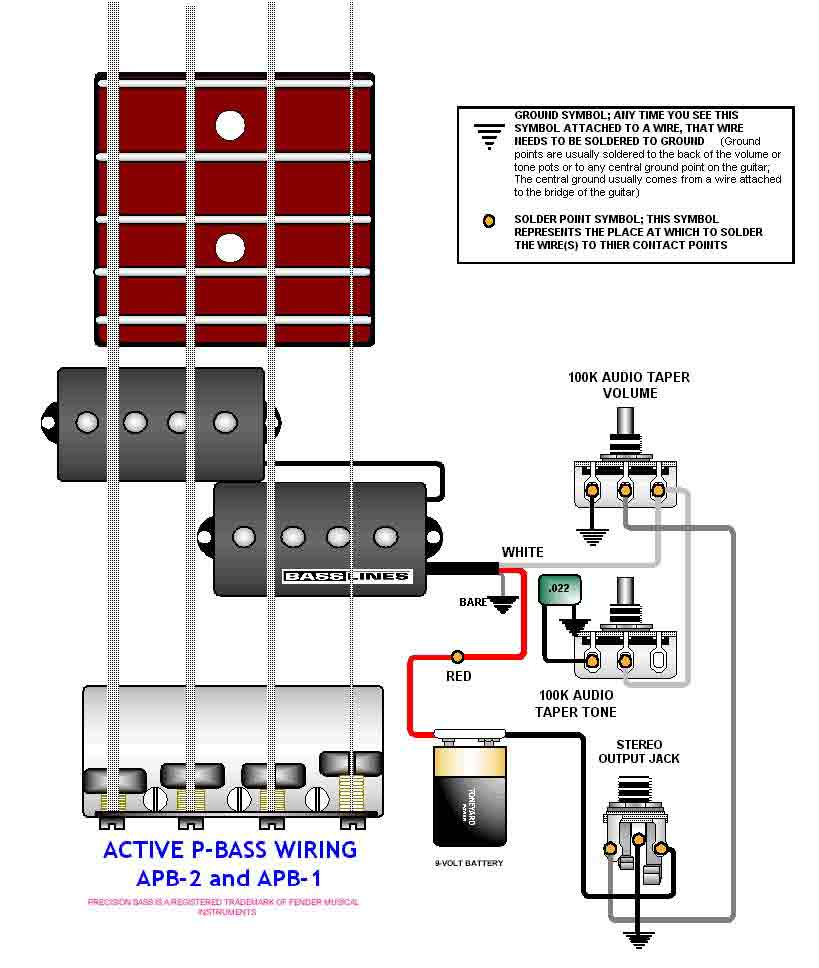 Active Pickups Wiring Diagram Hsh Great Design Of Jackson 2 Vol 1 Tone Emg 5 Way Guitar Switch Pickup Bartolini