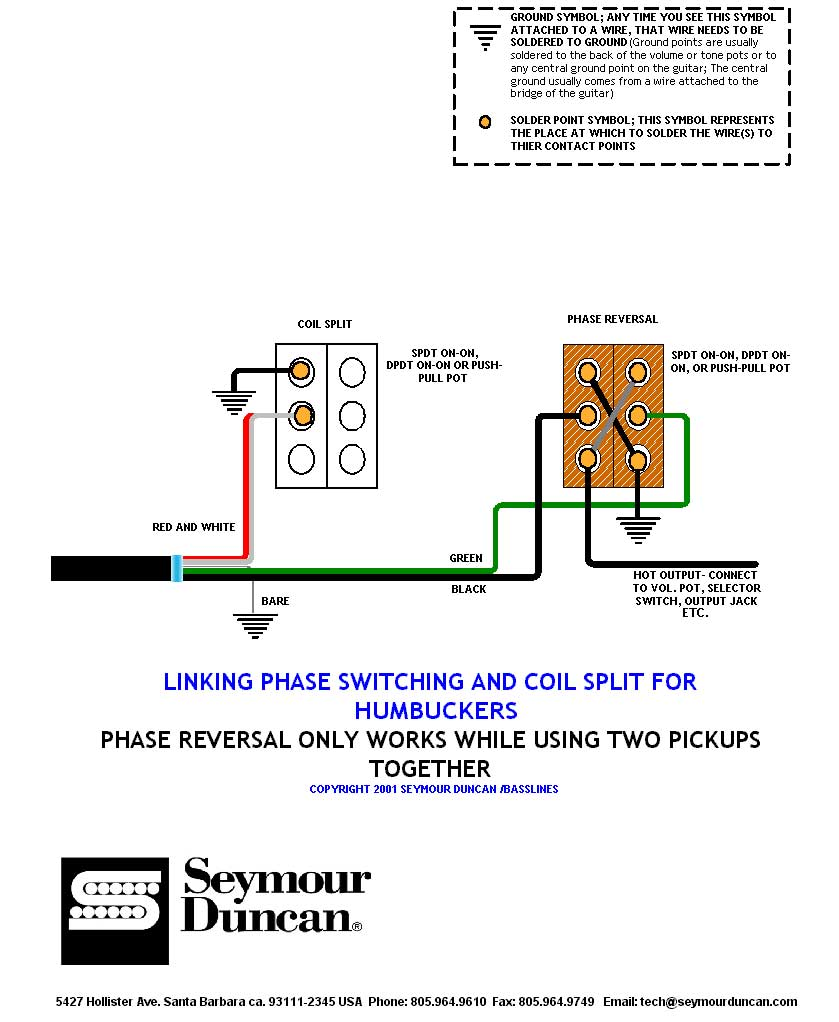 phase_switch_coil_split_hb hot rails seymour duncan strat wiring diagram seymour duncan p  at readyjetset.co