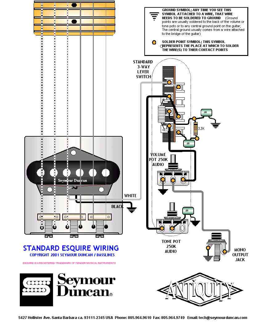 Seymour Duncan Squier Stratocaster Wiring Diagram One Volume Tone For Hss 1 Single Phase Switch