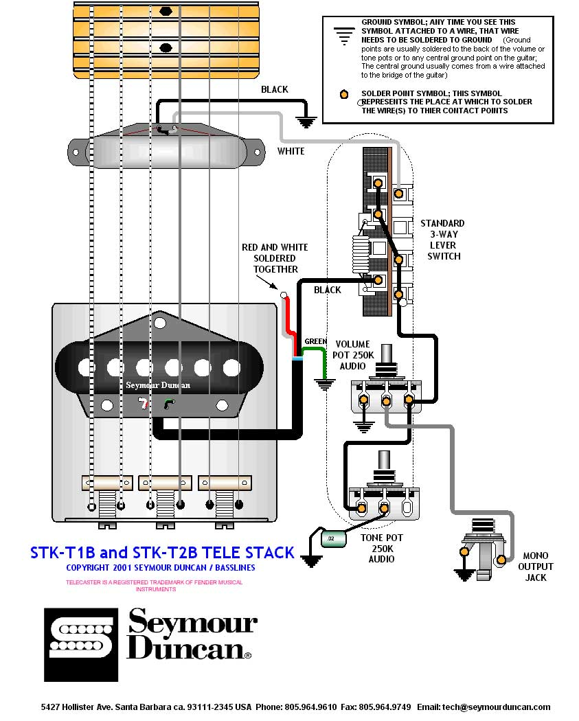 Outstanding Seymour Duncan Telecaster Wiring Mold - Everything You ...