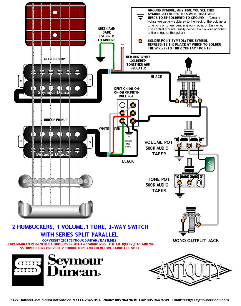 Fender Wiring Schematic 2 Pickups 1 Volume Tone 5 Way Switch Guitar Diagram Humbuckers Furthermore Circuit Rh Seymourduncan Ru