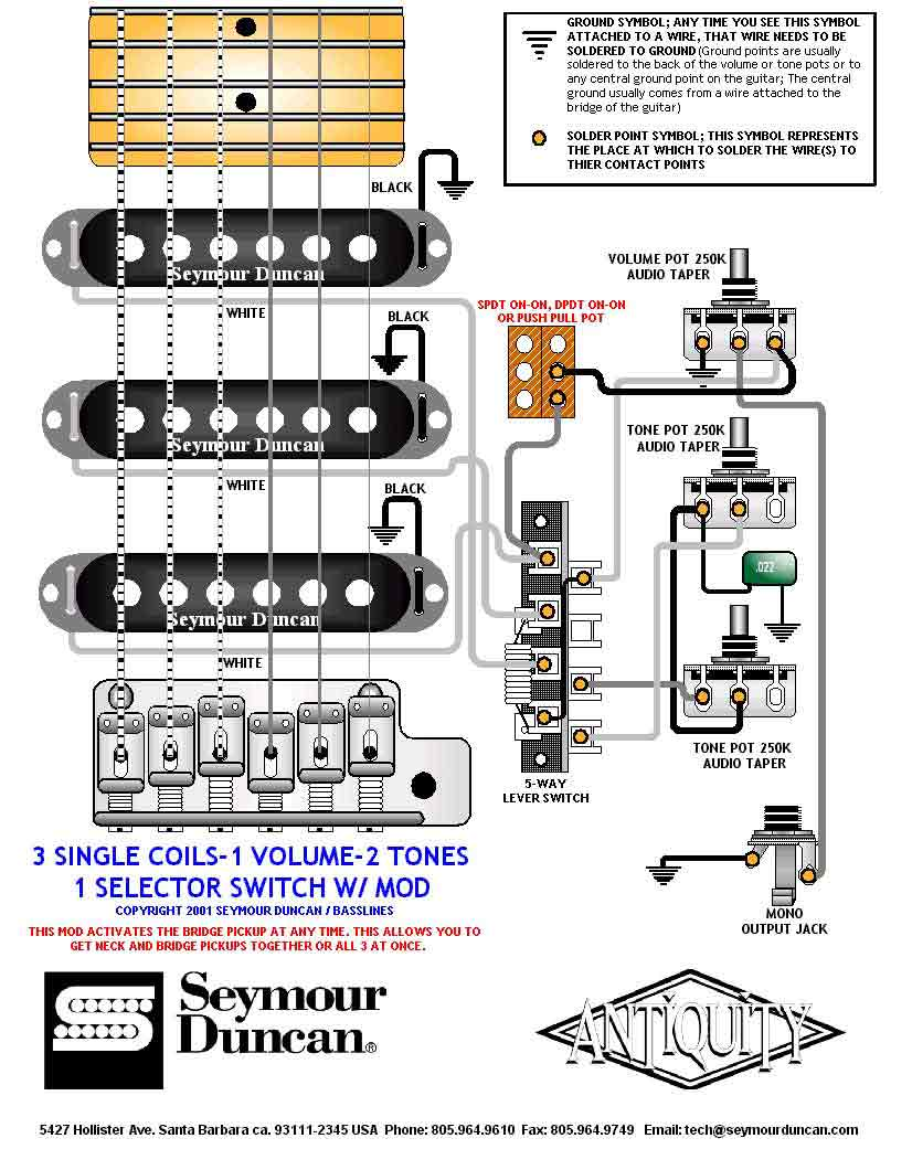 Amazing Fender S1 Switch Wiring Diagram Thick Di Marizo Rectangular Guitar 5 Way Switch Wiring 5 Way Selector Switch Wiring Youthful Dog Diagrams SoftSolar Panels Diagram Installation 5 Way Lever Switch   Dolgular